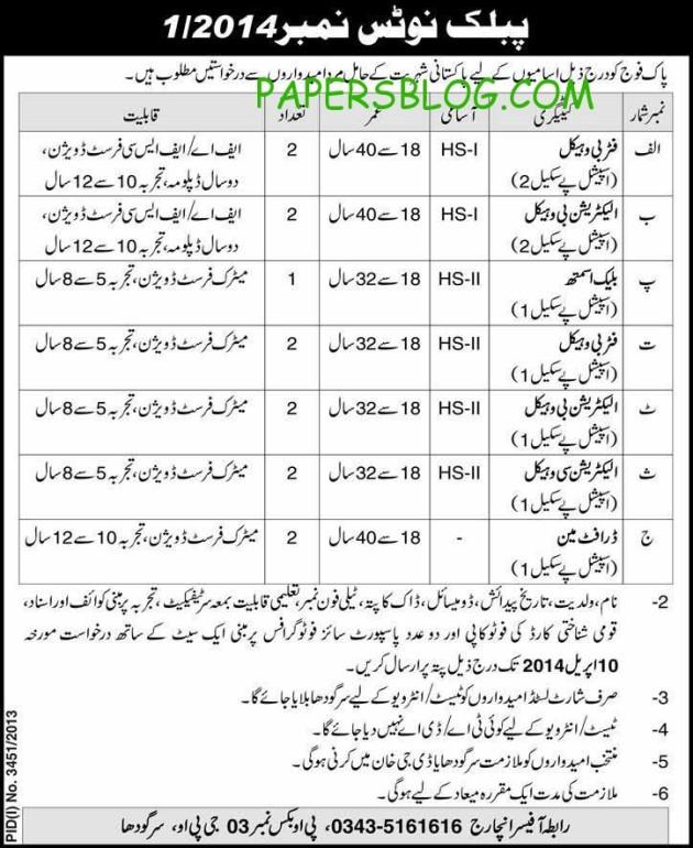 Jobs in Pakistan Army in Sargodha